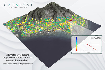 By leveraging satellite imagery and analytics natively on AWS, insights derived from CATALYST can be delivered in hours instead of days to protect critical infrastructure and human lives.
