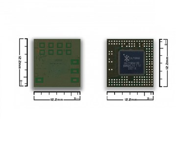Alps AiP Chip
